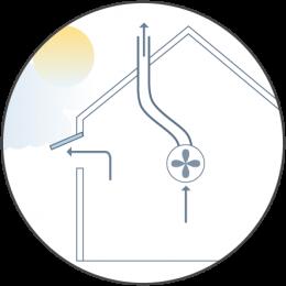 ventilasjonssystem